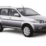 Honda Hrv 2001 Service Manual – Car Service
