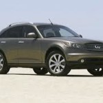 Infiniti Fx45 2002 2003 – Service Manual and Repair – Car Service Manuals