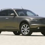 Infiniti Fx45 2005 – Service Manual and Repair – Car Service Manuals