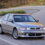 Infiniti G20 2000 2001│Service Manual And Repair Manual – Car Service