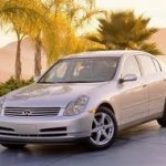 Infiniti G35 2003│Service Manual And Repair Manuals – Car Service
