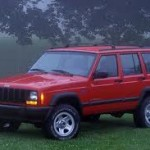 Jeep Cherokee 2000 Sport Canada – Repair Manual and Service Manual