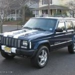 Jeep Cherokee 2000 Sport United States – Repair Manual and Service Manual