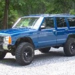 Jeep Cherokee Xj 1987,1988,1989 – Repair Manual and Service Manual