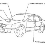 Nissan Maxima 1998 Service Manual And Maintenance – Car Service