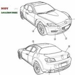 2004 Mazda RX8 Owners User Manual – Guide specs Tips