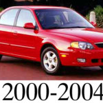 Kia Spectra 2000 2001 2002 2003 2004 Workshop Service Repair Manual – Mechanical